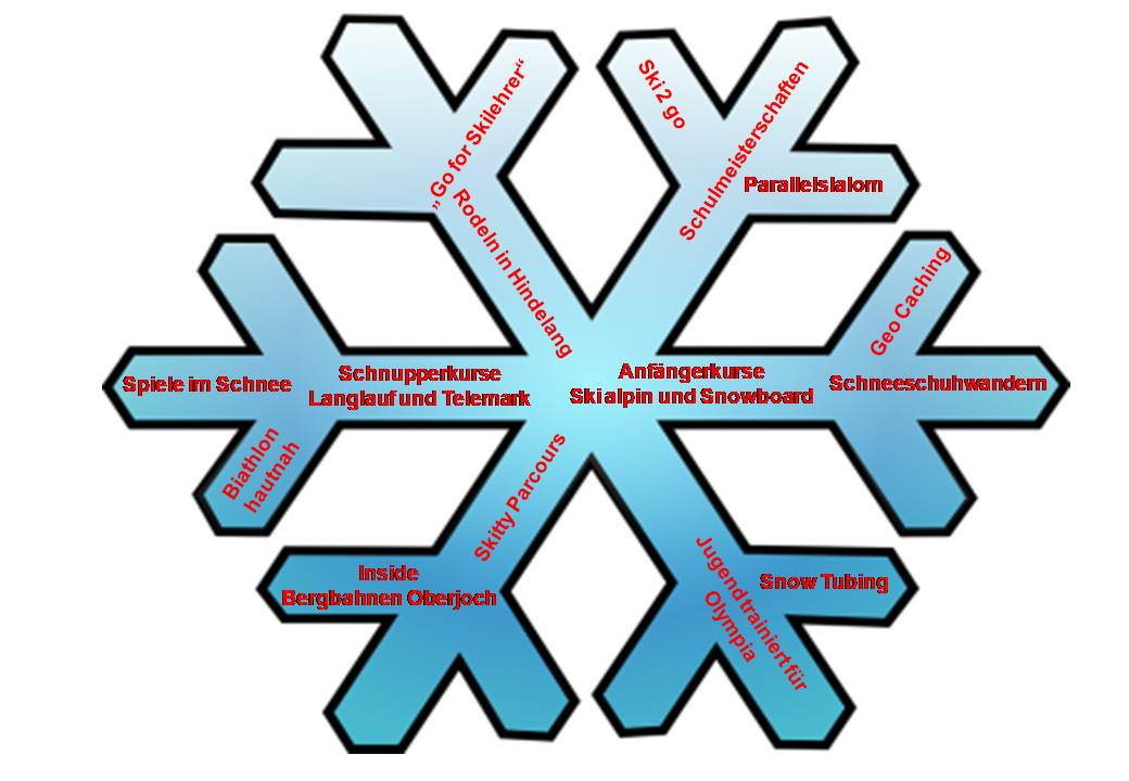 Schulfestival Schneestern